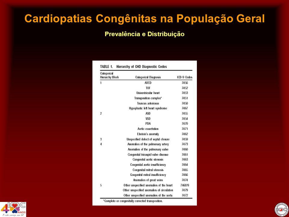 Cardiopatias Congênitas na População Geral Prevalência e Distribuição AtençãoAtenção –Os números mostram que a população adulta com CC está e continuará aumentando, o que irá determinar maior atendimento médico geral.