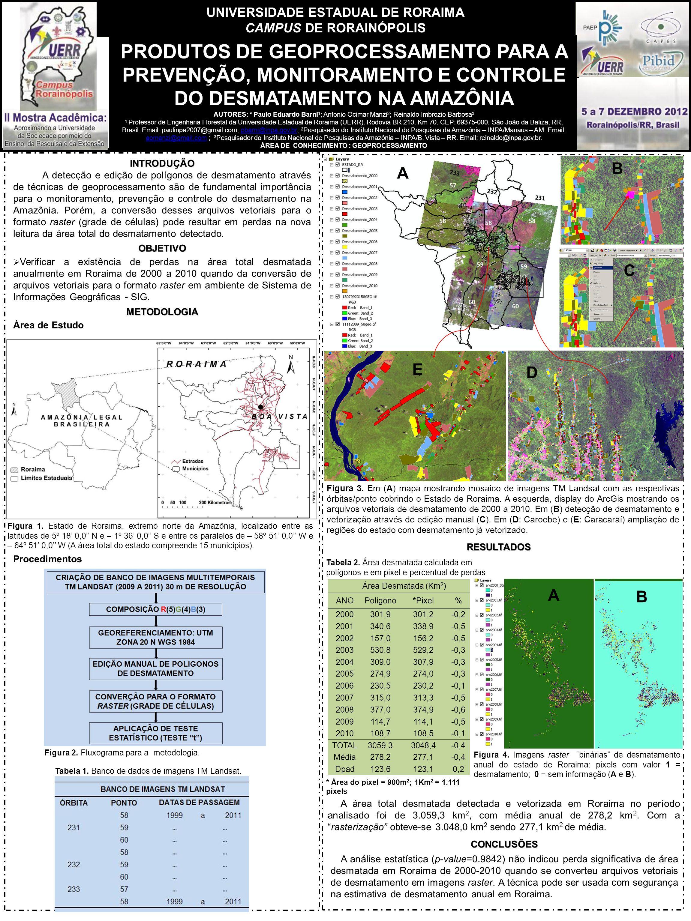 UNIVERSIDADE ESTADUAL DE RORAIMA CAMPUS DE RORAINÓPOLIS INTRODUÇÃO A detecção e edição de polígonos de desmatamento através de técnicas de geoprocessa