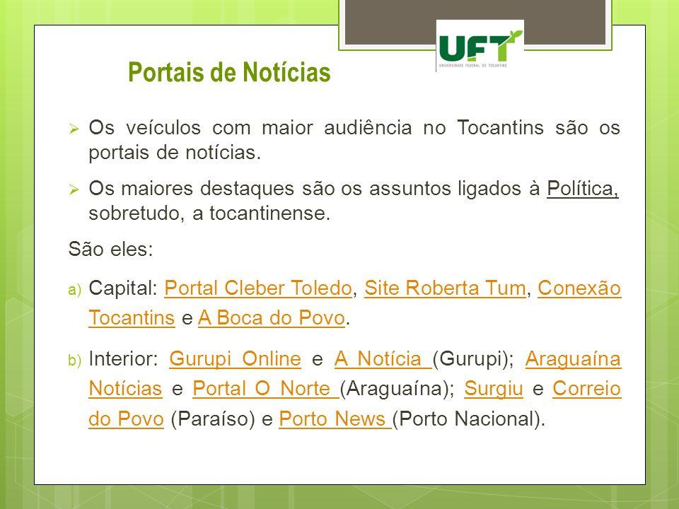 Portais de Notícias Os veículos com maior audiência no Tocantins são os portais de notícias. Os maiores destaques são os assuntos ligados à Política,