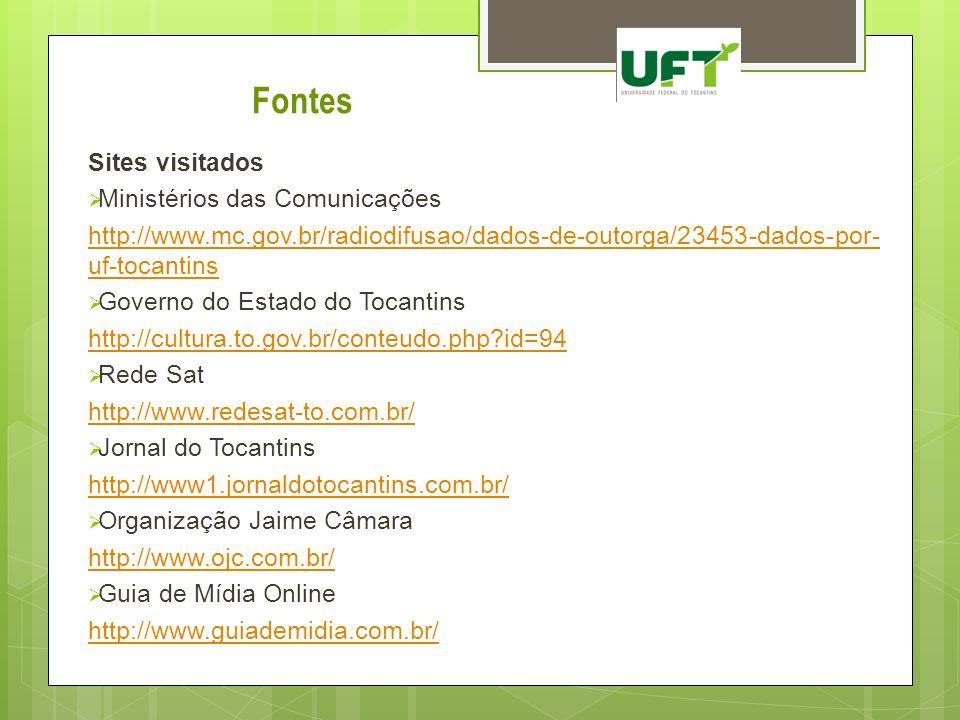 Sites visitados Ministérios das Comunicações http://www.mc.gov.br/radiodifusao/dados-de-outorga/23453-dados-por- uf-tocantins Governo do Estado do Toc