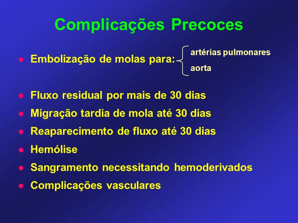 Embolização de molas para: Fluxo residual por mais de 30 dias Migração tardia de mola até 30 dias Reaparecimento de fluxo até 30 dias Hemólise Sangram