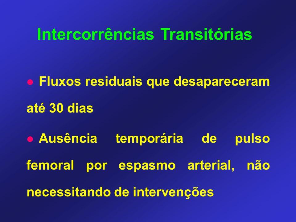 Fluxos residuais que desapareceram até 30 dias Ausência temporária de pulso femoral por espasmo arterial, não necessitando de intervenções Intercorrên