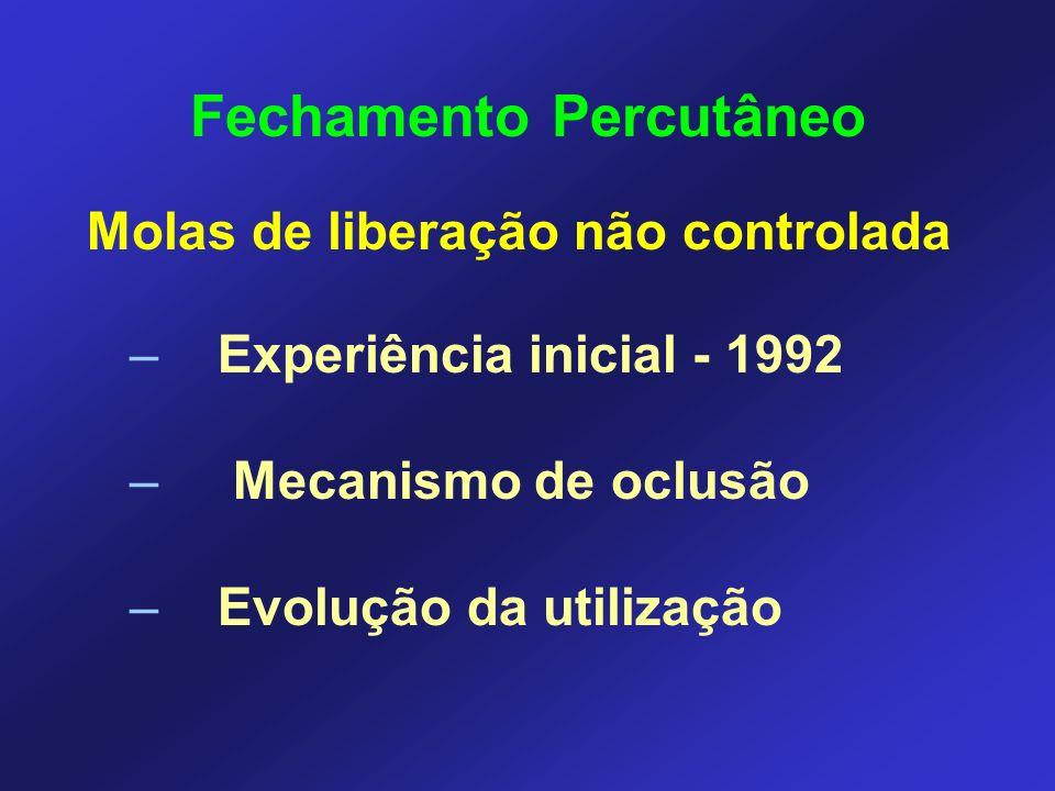 – Experiência inicial - 1992 – Mecanismo de oclusão – Evolução da utilização Fechamento Percutâneo Molas de liberação não controlada