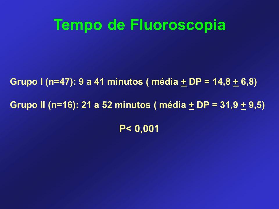 Tempo de Fluoroscopia Grupo I (n=47): 9 a 41 minutos ( média + DP = 14,8 + 6,8) Grupo II (n=16): 21 a 52 minutos ( média + DP = 31,9 + 9,5) P< 0,001