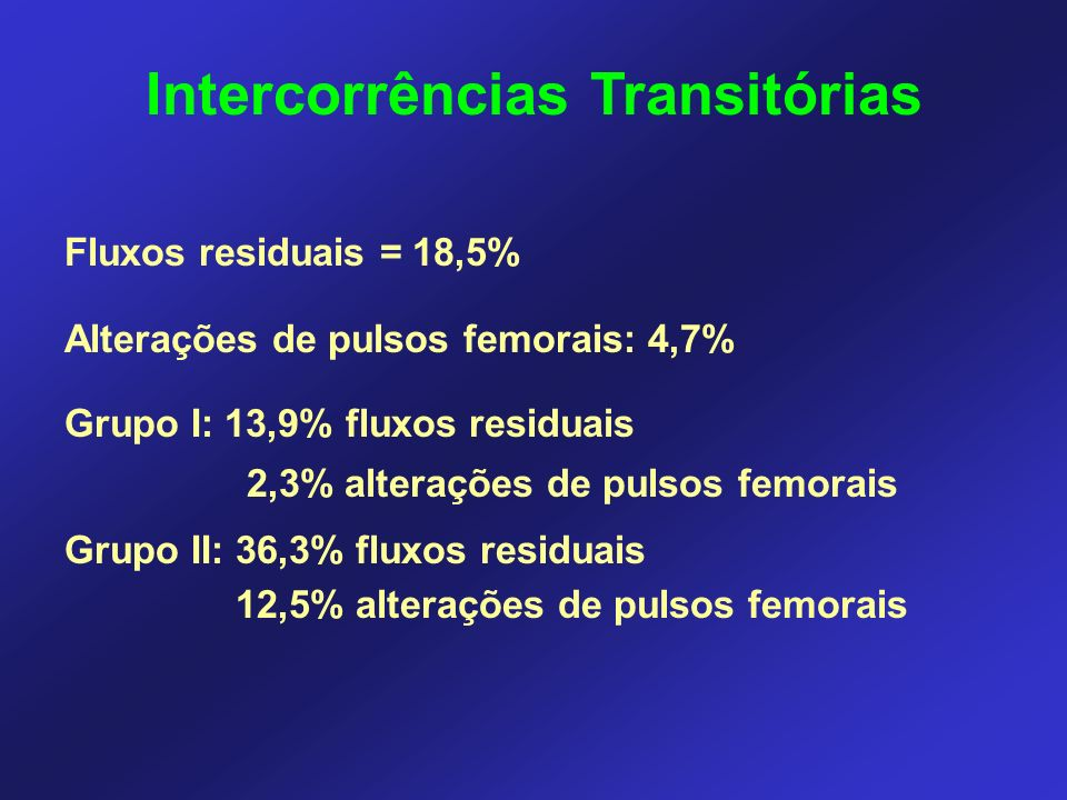 Intercorrências Transitórias Fluxos residuais = 18,5% Alterações de pulsos femorais: 4,7% Grupo I: 13,9% fluxos residuais 2,3% alterações de pulsos femorais Grupo II: 36,3% fluxos residuais 12,5% alterações de pulsos femorais