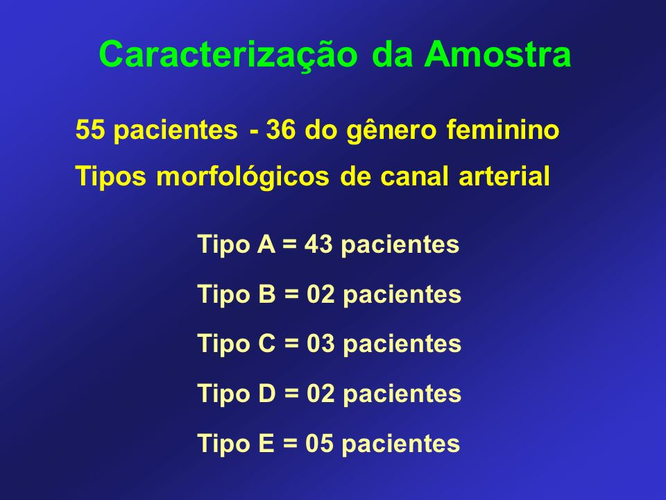 55 pacientes - 36 do gênero feminino Tipos morfológicos de canal arterial Caracterização da Amostra Tipo A = 43 pacientes Tipo B = 02 pacientes Tipo C = 03 pacientes Tipo D = 02 pacientes Tipo E = 05 pacientes