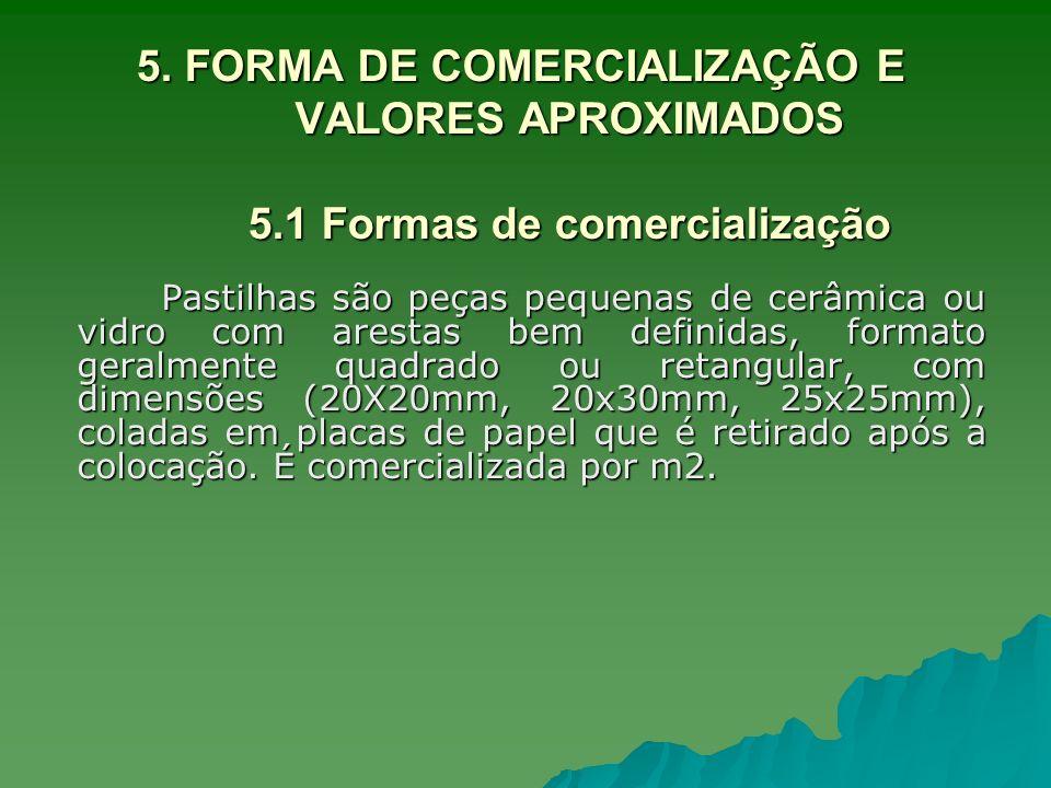 5. FORMA DE COMERCIALIZAÇÃO E VALORES APROXIMADOS 5.1 Formas de comercialização Pastilhas são peças pequenas de cerâmica ou vidro com arestas bem defi
