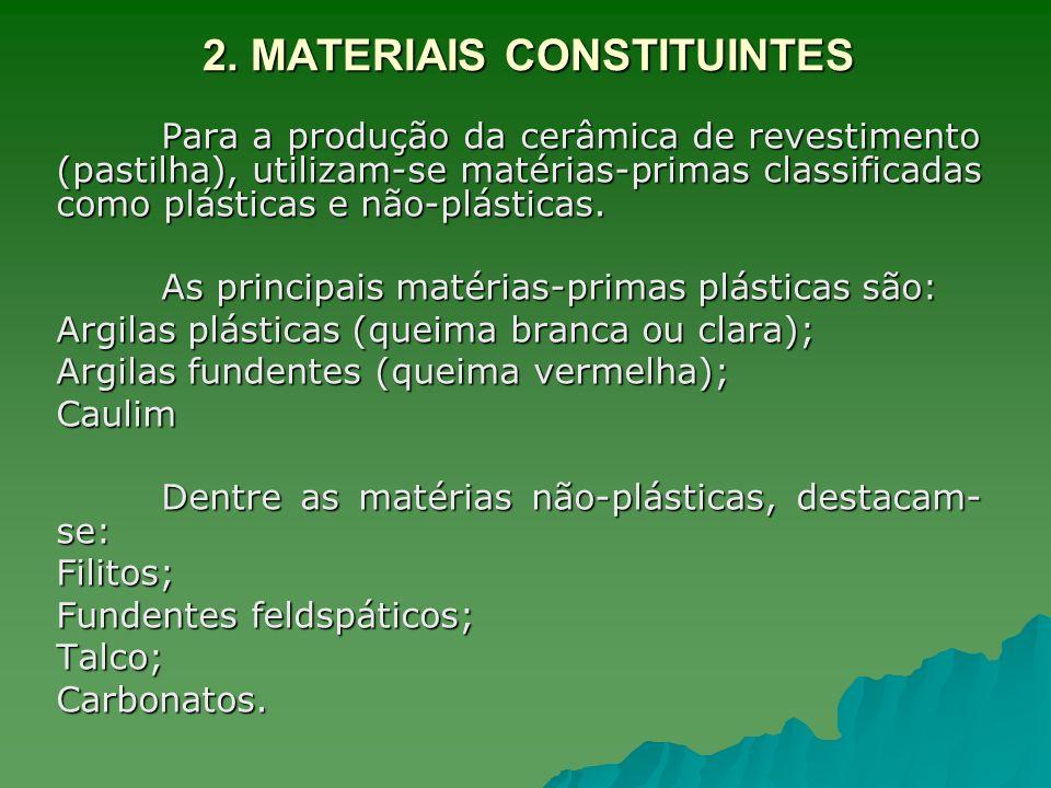 2. MATERIAIS CONSTITUINTES Para a produção da cerâmica de revestimento (pastilha), utilizam-se matérias-primas classificadas como plásticas e não-plás