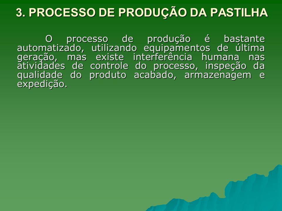 3. PROCESSO DE PRODUÇÃO DA PASTILHA O processo de produção é bastante automatizado, utilizando equipamentos de última geração, mas existe interferênci