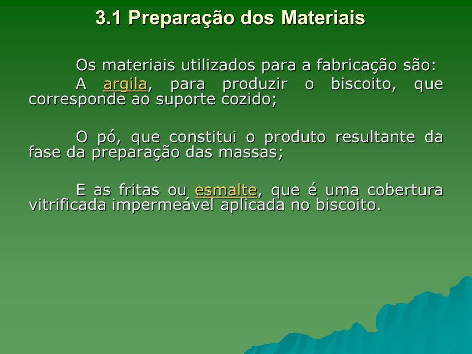 3.1 Preparação dos Materiais Os materiais utilizados para a fabricação são: A argila, para produzir o biscoito, que corresponde ao suporte cozido; arg