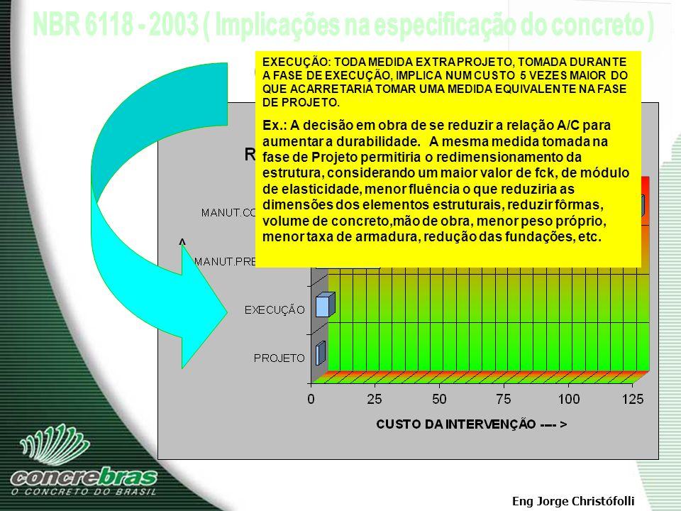 PROJETO : TODA MEDIDA TOMADA NA FASE DE PROJETO COM O OBJETIVO DE AUMENTAR A PROTEÇÃO E A DURABILIDADE DA ESTRUTURA ( EX.: Aumentar o cobrimento da ar