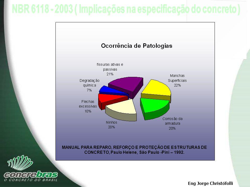 Eng Jorge Christófolli MANUTENÇÃO PREVENTIVA: AS OPERAÇÕES ISOLADAS DE MANUTENÇÃO COMO, PINTURAS FREQÜENTES, LIMPEZA DE FACHADAS SEM BEIRAIS E SEM PRO