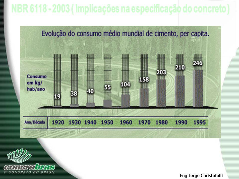 Décadas de 1920 e 1930 - Implantação das primeiras Fábricas de cimento no Brasil. ABCP - Associação Brasileira de Cimento Portland ABC ( 1930 ) - Asso