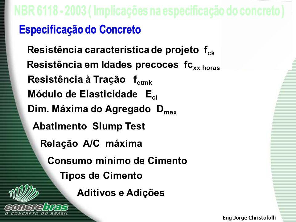 A durabilidade da Estrutura é determinada por quatro fatores identificados como regra dos 4C: 1 - Composição do concreto ( A/C ) 2- Compactação do con