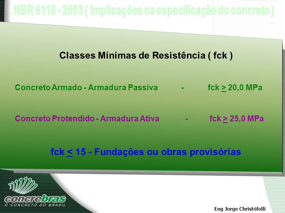 TABELA COMERCIAL DE FCK(s) fckNBR 8953 7,5 9,0 10,0C 10 11,0 13,5 15,0C 15 18,0 20,0C 20 21,0 22,5 25,0C 25 28,0 30,0C 30 TABELA COMERCIAL DE FCK(s) f