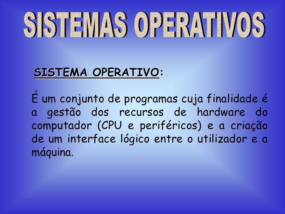 Diferentes tipos de sistemas operativos MS-DOS MS-DOS, o mais divulgado nos PC´s UNIX UNIX, aplicado a sistemas multiposto WINDOWS 98 WINDOWS NT WINDOWS 2000 WINDOWS NT ou WINDOWS 2000 LINUX