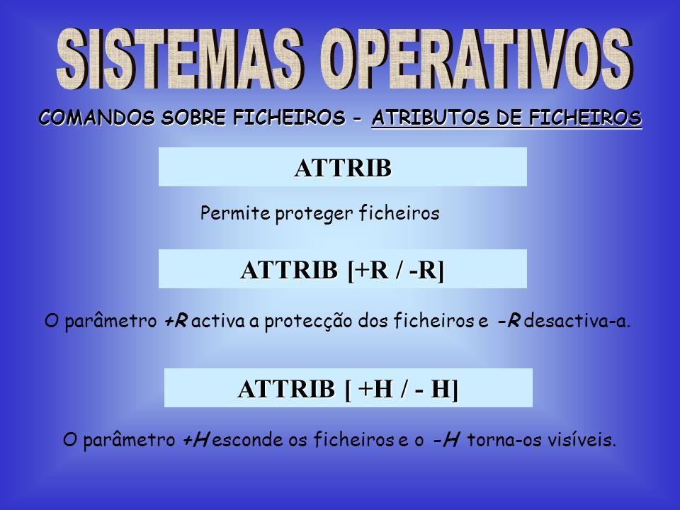 ATTRIB Permite proteger ficheiros ATTRIB [+R / -R] ATTRIB [ +H / - H] COMANDOS SOBRE FICHEIROS - ATRIBUTOS DE FICHEIROS O parâmetro +R activa a protec