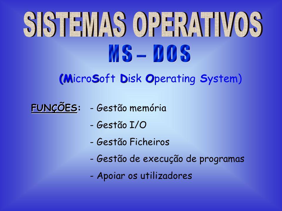 (MS (MicroSoft D Disk O Operating System) FUNÇÕES FUNÇÕES: - Gestão memória - Gestão I/O - Gestão Ficheiros - Gestão de execução de programas - Apoiar