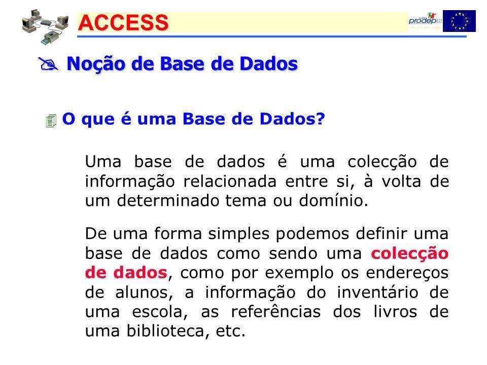 ACCESS Noção de Base de Dados Noção de Base de Dados O que é uma Base de Dados? Uma base de dados é uma colecção de informação relacionada entre si, à