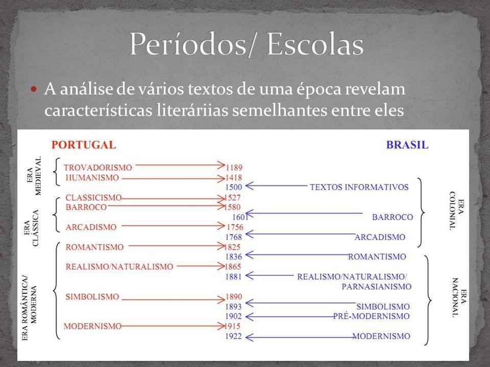 A análise de vários textos de uma época revelam características literáriias semelhantes entre eles