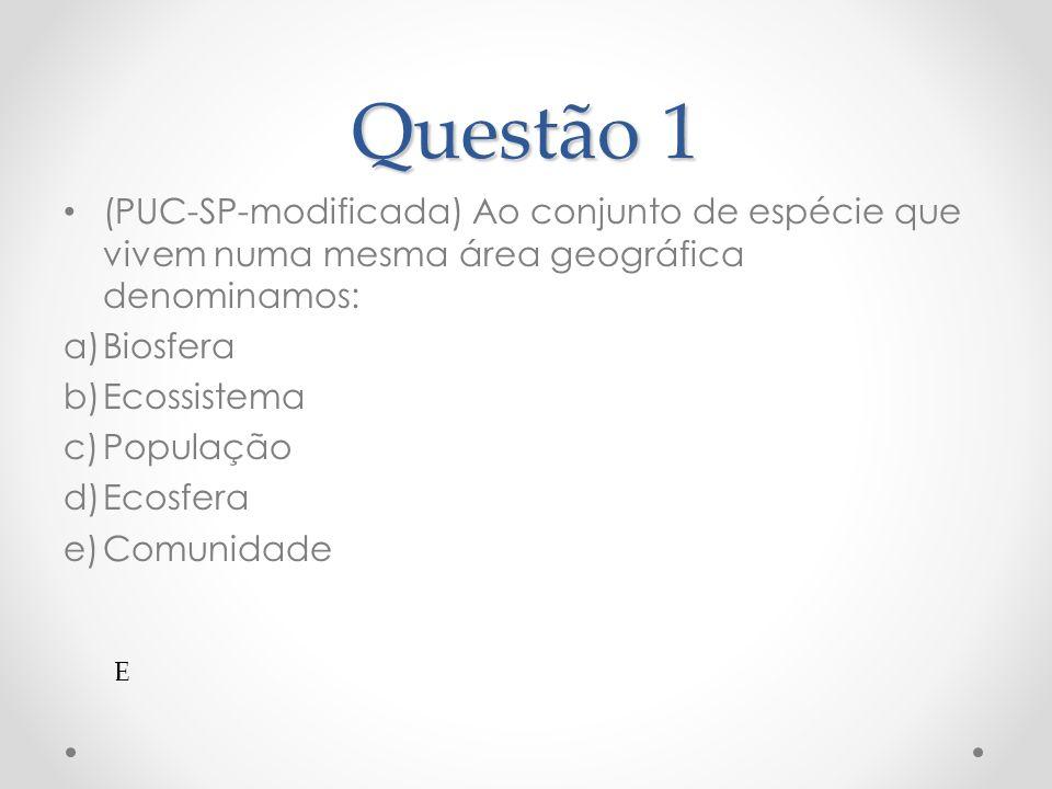 Questão 2 (UNITAU-SP) O conjunto de todos os ecossistemas forma: a)A biosfera b)Um meio abiótico c)Uma comunidade d)Um ambiente biológico e)Um habitat A