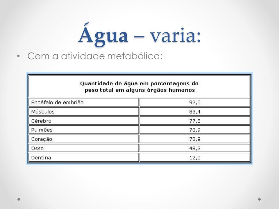 Água – varia: Com a idade: Encéfalo de embrião: 92% Encéfalo de adulto: 78%; Com a espécie: Ser humano: 70% Água-viva: 98%