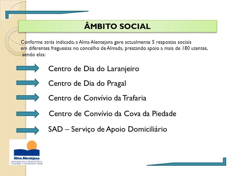 Conforme atrás indicado, a Alma Alentejana gere actualmente 5 respostas sociais em diferentes freguesias no concelho de Almada, prestando apoio a mais