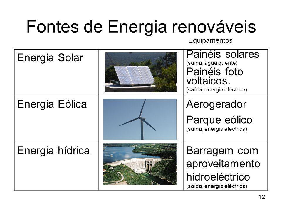 12 Fontes de Energia renováveis Energia Solar Painéis solares (saída, água quente) Painéis foto voltaicos. (saída, energia eléctrica) Energia EólicaAe