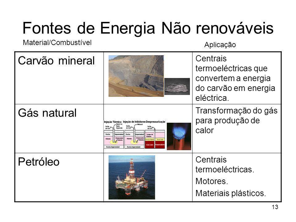 13 Fontes de Energia Não renováveis Carvão mineral Centrais termoeléctricas que convertem a energia do carvão em energia eléctrica. Gás natural Transf