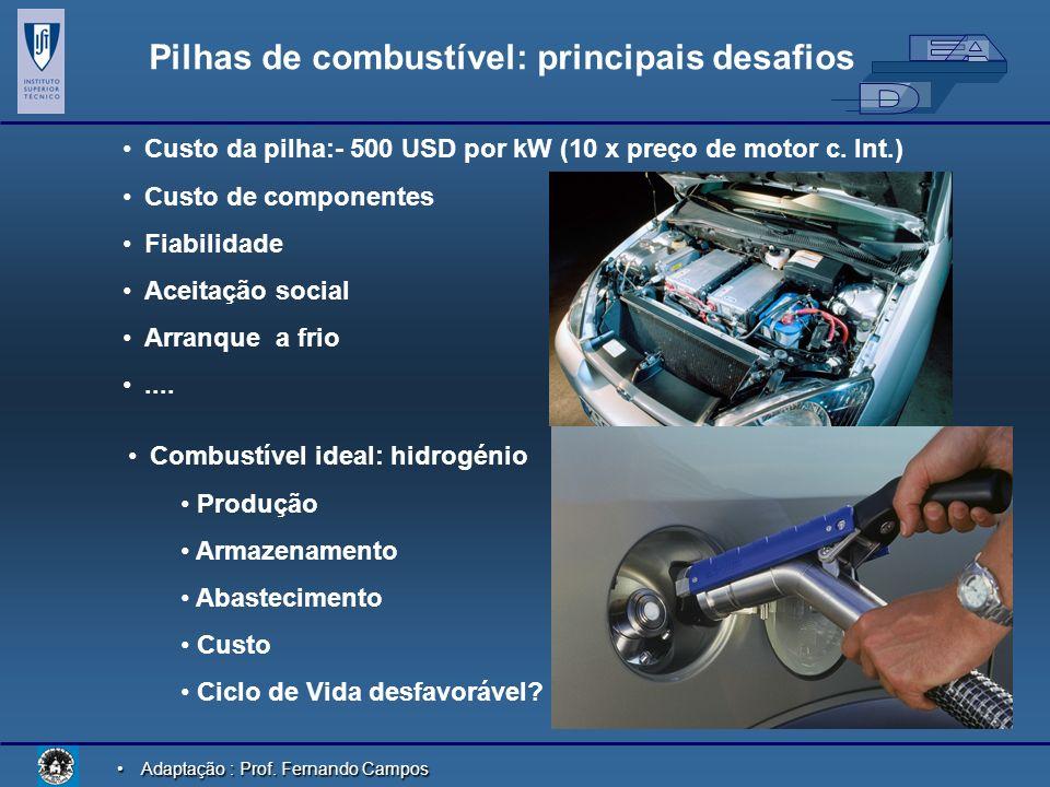 Adaptação : Prof. Fernando CamposAdaptação : Prof. Fernando Campos Pilhas de combustível: principais desafios Combustível ideal: hidrogénio Produção A