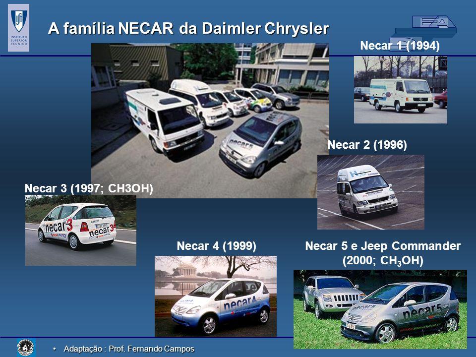 Adaptação : Prof. Fernando CamposAdaptação : Prof. Fernando Campos A família NECAR da Daimler Chrysler Necar 5 e Jeep Commander (2000; CH 3 OH) Necar