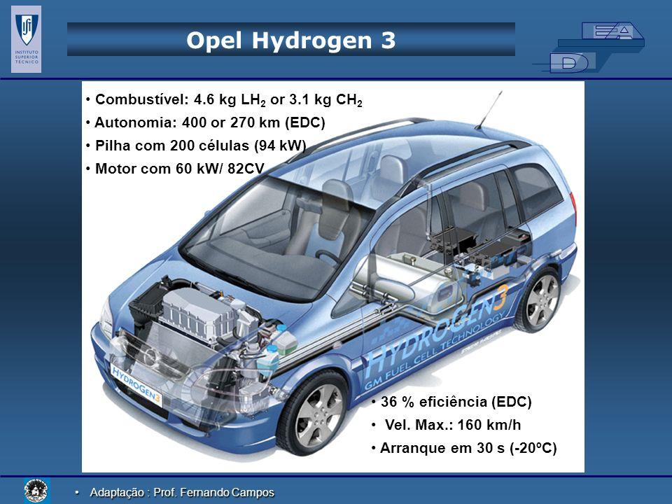 Adaptação : Prof. Fernando CamposAdaptação : Prof. Fernando Campos Combustível: 4.6 kg LH 2 or 3.1 kg CH 2 Autonomia: 400 or 270 km (EDC) Pilha com 20