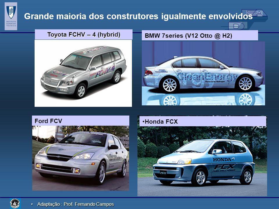 Adaptação : Prof. Fernando CamposAdaptação : Prof. Fernando Campos Grande maioria dos construtores igualmente envolvidos Honda FCX BMW 7series (V12 Ot