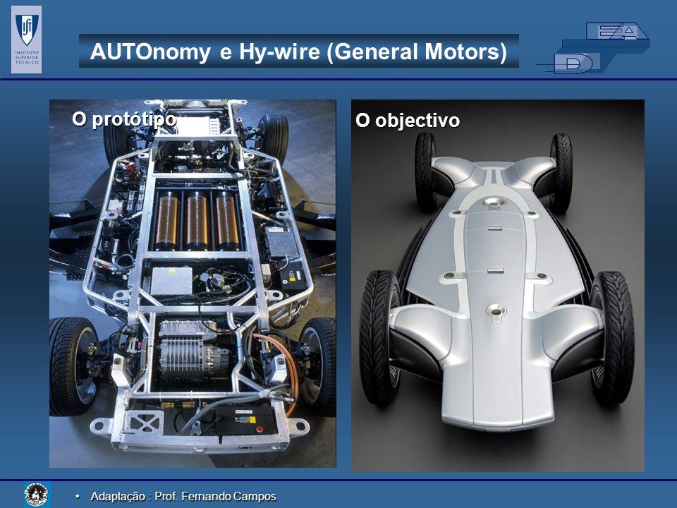 Adaptação : Prof. Fernando CamposAdaptação : Prof. Fernando Campos O objectivo O protótipo AUTOnomy e Hy-wire (General Motors)