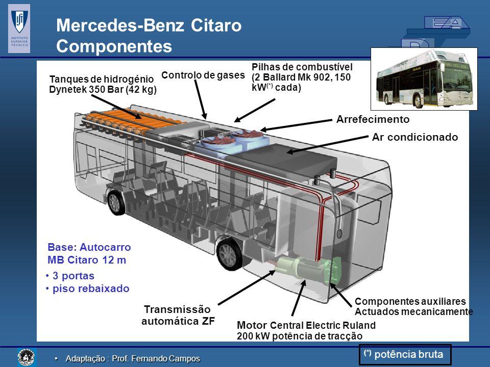 Adaptação : Prof. Fernando CamposAdaptação : Prof. Fernando Campos Ar condicionado Controlo de gases Tanques de hidrogénio Dynetek 350 Bar (42 kg) Com