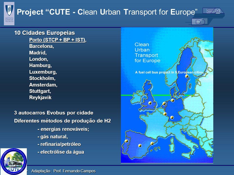 Adaptação : Prof. Fernando CamposAdaptação : Prof. Fernando Campos Project CUTE - Clean Urban Transport for Europe 10 Cidades Europeias Porto (STCP +