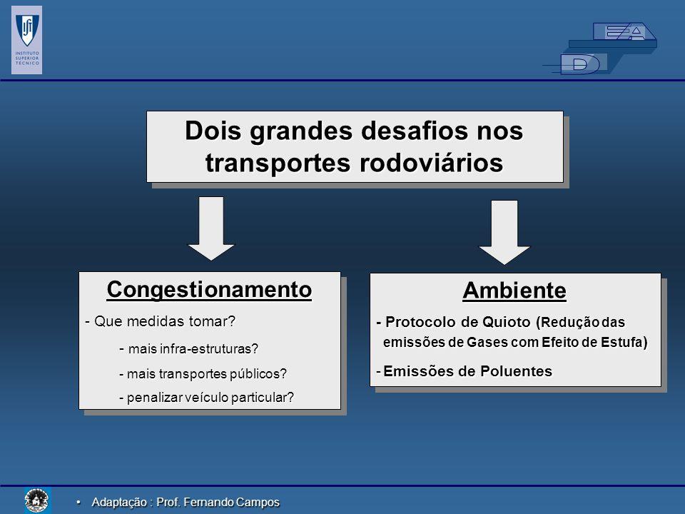 Adaptação : Prof. Fernando CamposAdaptação : Prof. Fernando Campos Dois grandes desafios nos transportes rodoviários Congestionamento - Que medidas to