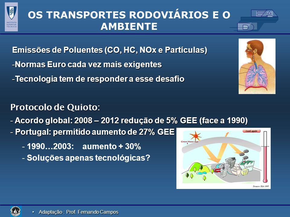 Adaptação : Prof. Fernando CamposAdaptação : Prof. Fernando Campos OS TRANSPORTES RODOVIÁRIOS E O AMBIENTE - - 1990…2003: aumento + 30% - - Soluções a