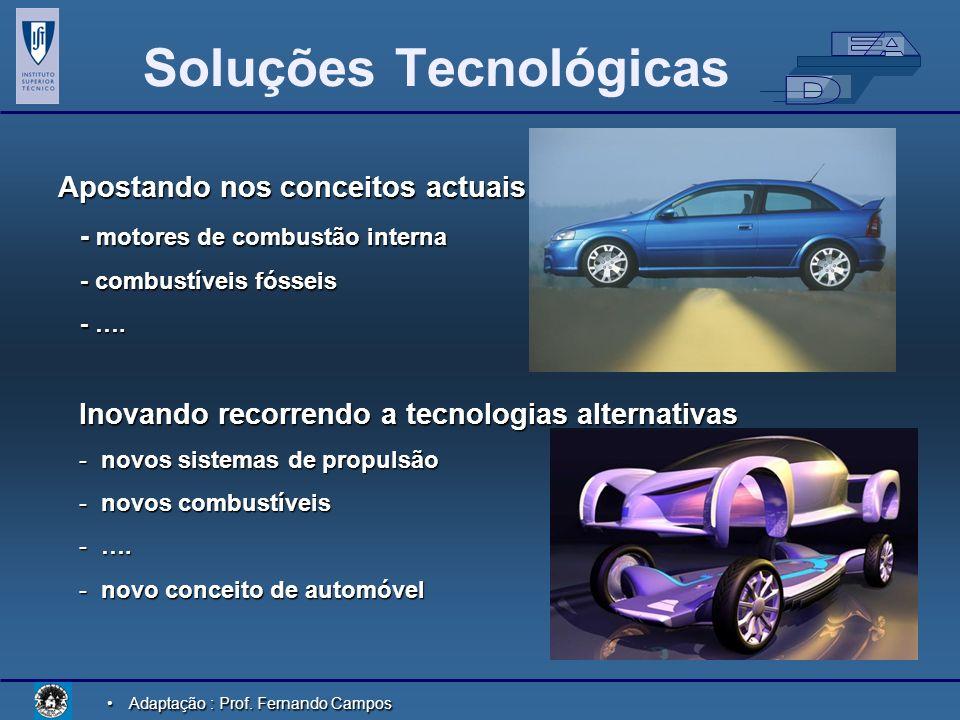 Adaptação : Prof. Fernando CamposAdaptação : Prof. Fernando Campos Soluções Tecnológicas Apostando nos conceitos actuais - motores de combustão intern