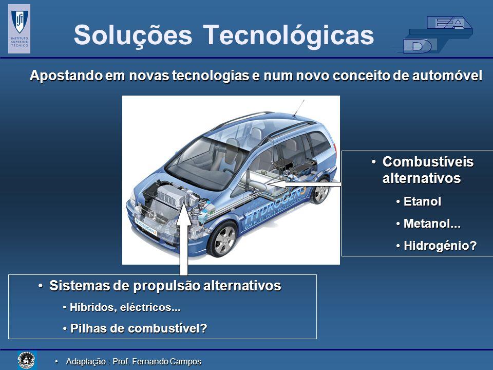 Adaptação : Prof. Fernando CamposAdaptação : Prof. Fernando Campos Soluções Tecnológicas Apostando em novas tecnologias e num novo conceito de automóv