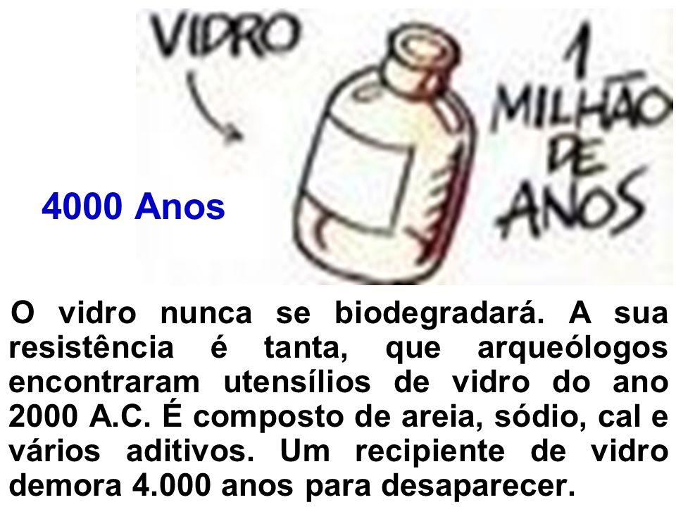 O vidro nunca se biodegradará. A sua resistência é tanta, que arqueólogos encontraram utensílios de vidro do ano 2000 A.C. É composto de areia, sódio,