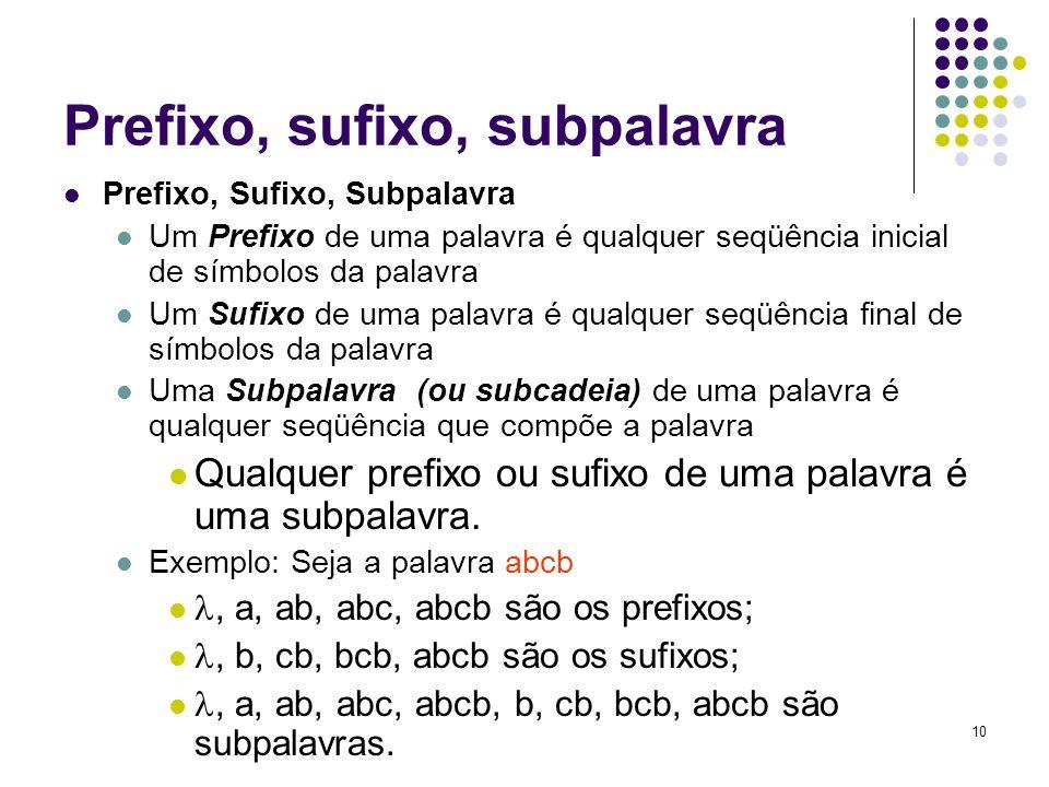 10 Prefixo, sufixo, subpalavra Prefixo, Sufixo, Subpalavra Um Prefixo de uma palavra é qualquer seqüência inicial de símbolos da palavra Um Sufixo de