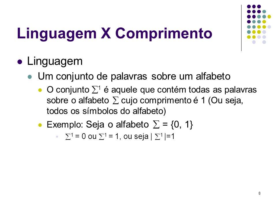 8 Linguagem X Comprimento Linguagem Um conjunto de palavras sobre um alfabeto O conjunto 1 é aquele que contém todas as palavras sobre o alfabeto cujo