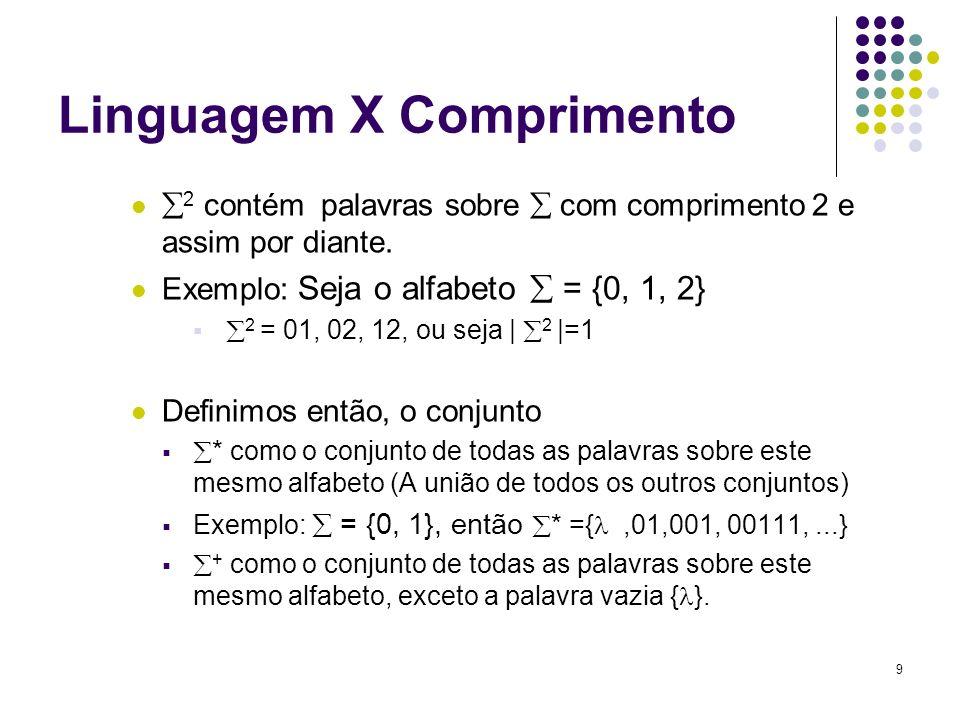 9 Linguagem X Comprimento 2 contém palavras sobre com comprimento 2 e assim por diante. Exemplo: Seja o alfabeto = {0, 1, 2} 2 = 01, 02, 12, ou seja |