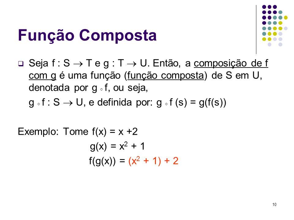 10 Função Composta Seja f : S T e g : T U. Então, a composição de f com g é uma função (função composta) de S em U, denotada por g f, ou seja, g f : S