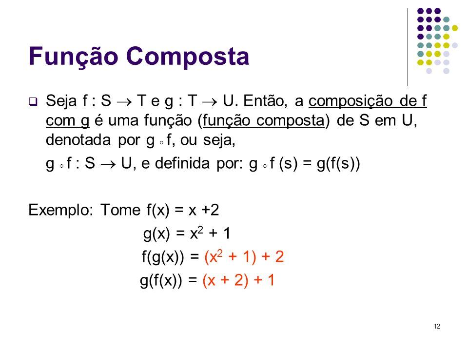12 Função Composta Seja f : S T e g : T U. Então, a composição de f com g é uma função (função composta) de S em U, denotada por g f, ou seja, g f : S