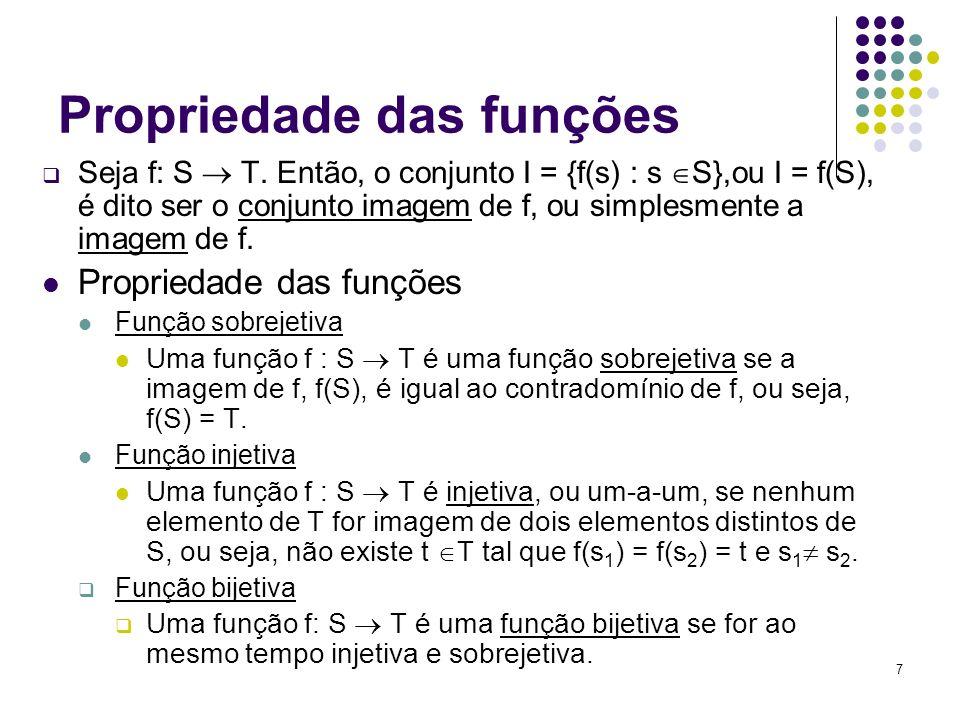 7 Propriedade das funções Seja f: S T. Então, o conjunto I = {f(s) : s S},ou I = f(S), é dito ser o conjunto imagem de f, ou simplesmente a imagem de