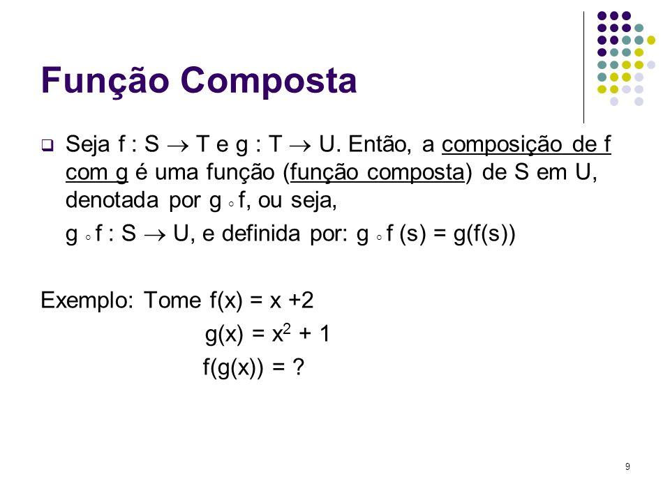 9 Função Composta Seja f : S T e g : T U. Então, a composição de f com g é uma função (função composta) de S em U, denotada por g f, ou seja, g f : S