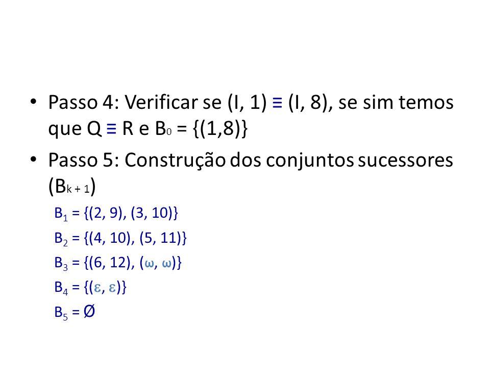 Passo 4: Verificar se (I, 1) (I, 8), se sim temos que Q R e B 0 = {(1,8)} Passo 5: Construção dos conjuntos sucessores (B k + 1 ) B 1 = {(2, 9), (3, 1