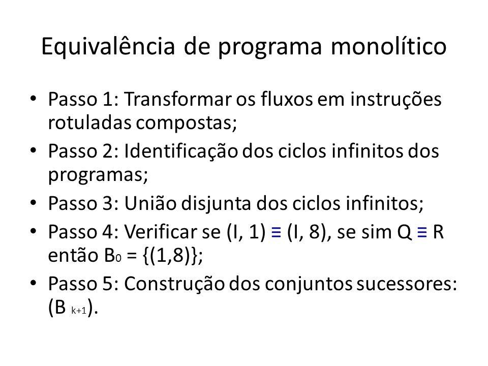 Passo1: Transformar Q e R em instruções rotuladas compostas e simplificadas: 1: (G,2),(F,3) 2: (G,2),(F,3) 3: (F,4),(G,5) 4: (F,4),(G,5) 5: (F,6), (ciclo, ω) 6: (parada, ), (ciclo, ω) ω:(ciclo, ω), (ciclo, ω) 8: (G,9),(F,10) 9: (G,9),(F,10) 10: (F,10),(G,11) 11: (F,12), (ciclo, ω) 12: (parada, ), ciclo,ω) 13: (ciclo, ω), (ciclo, ω) Q R